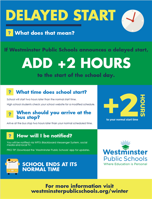 WPS Delayed Start Infographic
