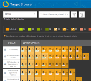 example of the Empower target browser
