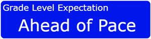 graphic of the grade level expectation, ahead of pace