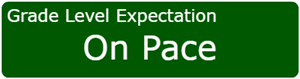 graphic of the grade level expectation, on pace